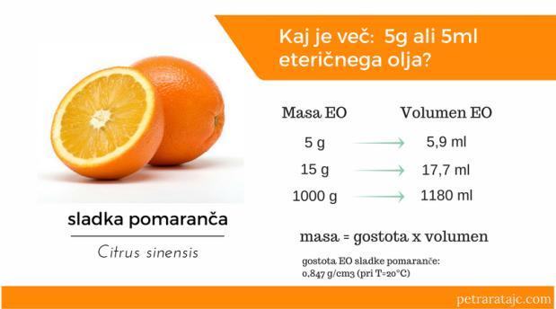 etericno olje pomarance